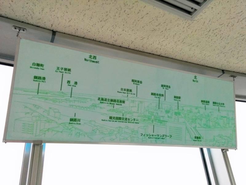 釧路市生涯学習センター 展望台 北側案内板