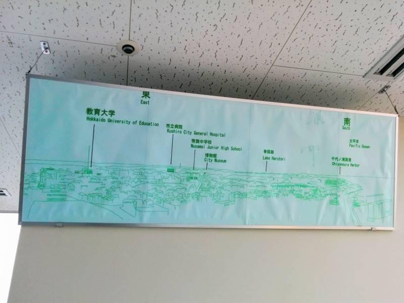 釧路市生涯学習センター 展望台 東南案内板