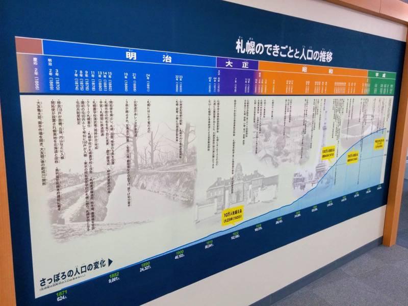 丘珠空港 札幌いま むかし探検ひろば2