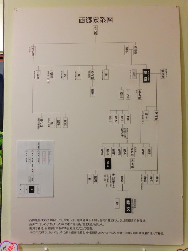 K10カフェ 西郷家系図