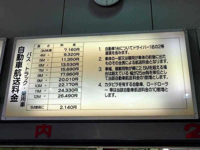 03自動車航送料金