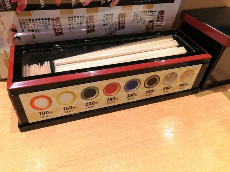 07お皿の色